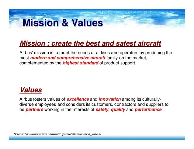 mission vision of philippine airlines Mission, vision & core values organizational structure attached agencies foreign service institute  philippine treaties online office of protocol foreign.