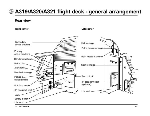 Airbus A A A Flight Deck And System - A320 wiring diagram manual