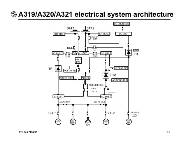 The example from dc schematic diagram and airbus wiring diagram airbus a319 a320 a321 flight deck and system rh slideshare net cheapraybanclubmaster Image collections