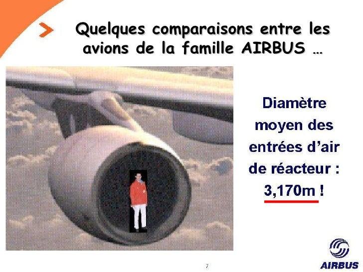 Airbus A380 Slide 2