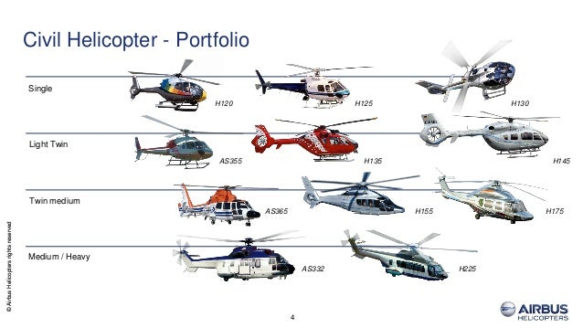 air care helicopter with Airbus Helicopters Trade Media Briefing2016 on Michelle Goodmans Biography in addition Airbus Helicopters Inc To Exhibit Industry Leading Aircraft For Air Medical Transport Services At AMTC 2015 also Airbus Helicopters Trade Media Briefing2016 besides File Careflight at macquarie besides Agustawestland Helicopter.