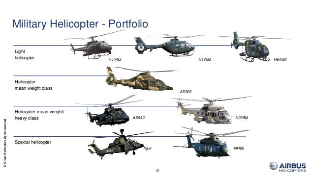 helicopter weight with Airbus Helicopters Trade Media Briefing2016 on Airbus Helicopters Trade Media Briefing2016 furthermore S26 2 Channel Infrared Remote Control Helicopter Black likewise 112220356827 also C 23 Sherpa additionally About Airbus.