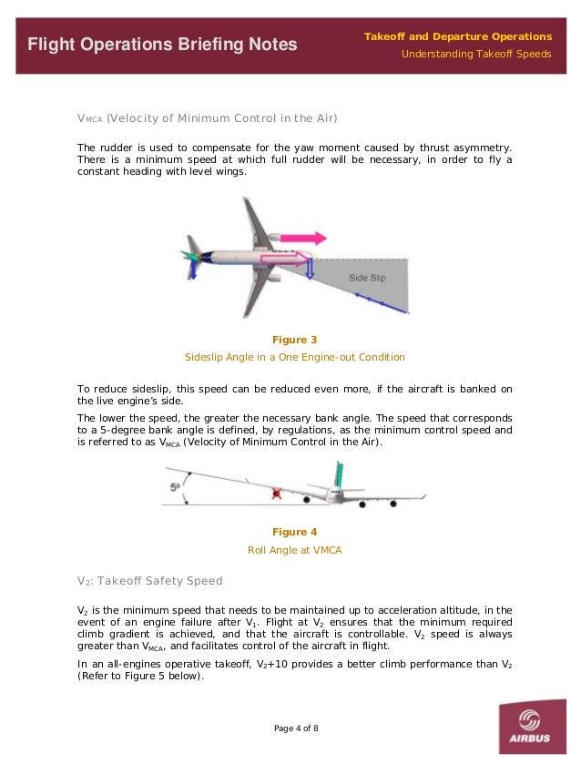 Airbus safetylib -flt_ops-toff_dep_seq07
