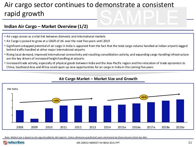 indian air cargo industry research papers The industry research publication titled 'india cargo handling and transport industry outlook to 2019 - aided by infrastructure development' presents a comprehensive analysis of market size by.