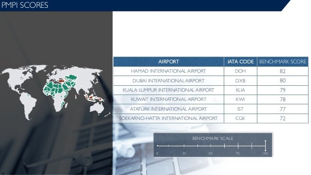 Air Cargo Panel Istanbul 2015 TURTRANS 173
