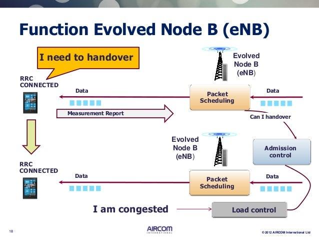 aircom lte webinar 1 network architecture
