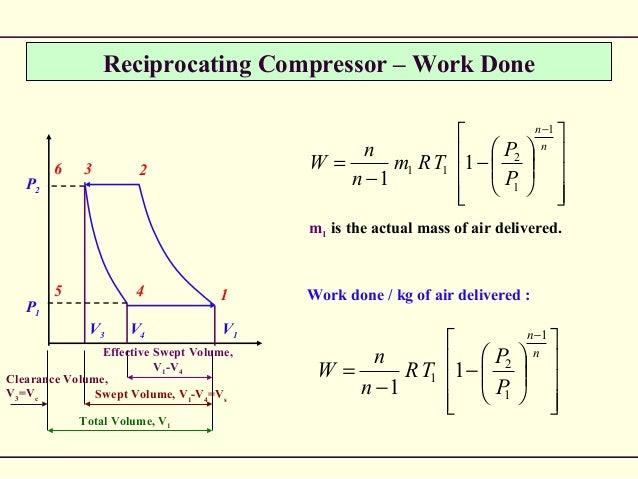 air compressor 34 638?cb=1510130145 air compressor