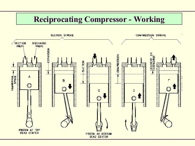 air compressor 5 638?cb=1510130145 air compressor