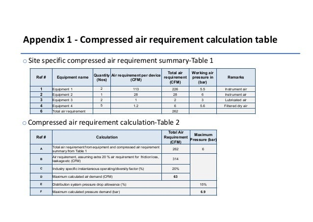 Air compressor overview and basic selection guide