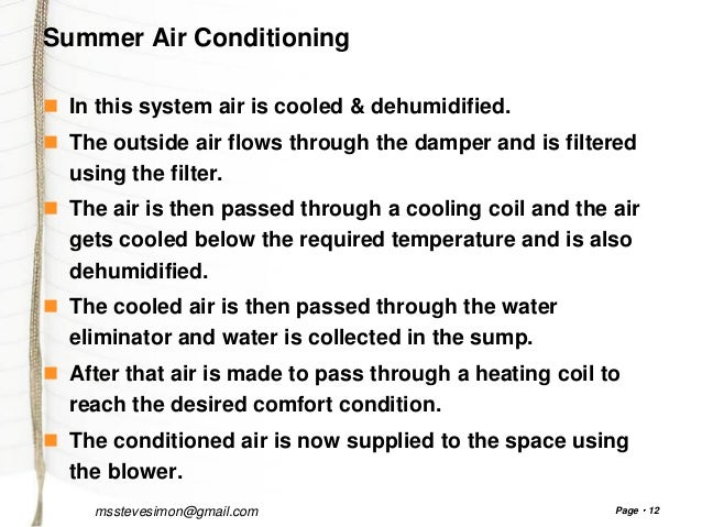 Airconditioning System Of Hospital - Lessons - Tes Teach