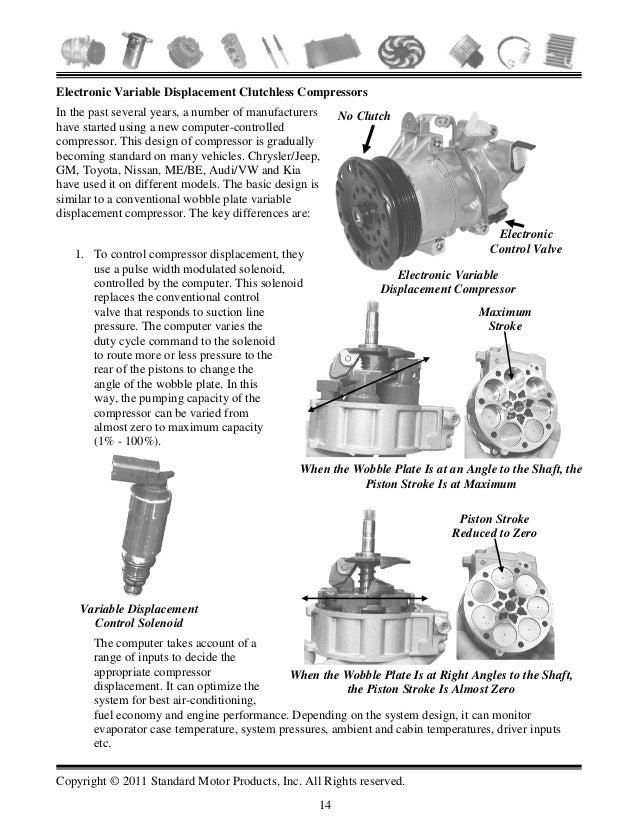2004 Trailblazer A C Pressor Wiring Diagram Wiring Automotive