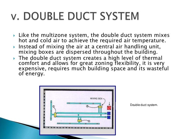Air Conditioning For Large Multistory Buildings