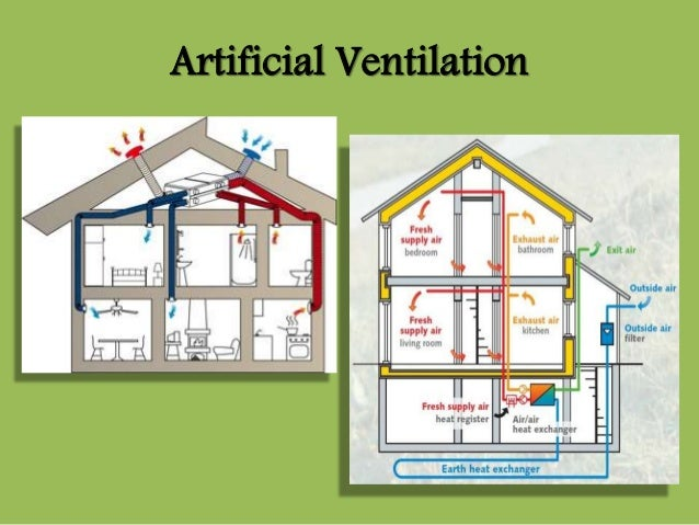 Air Conditioning & Hvac Systems