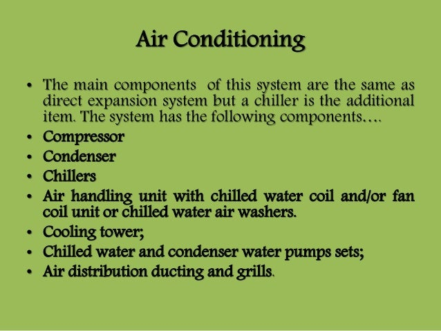 Air Conditioning Amp Hvac Systems