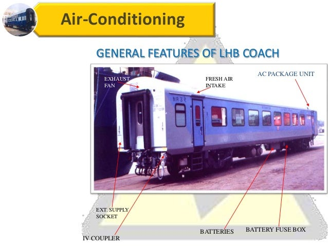 air conditioning in n railways pee air conditioning basic components of lhb coach