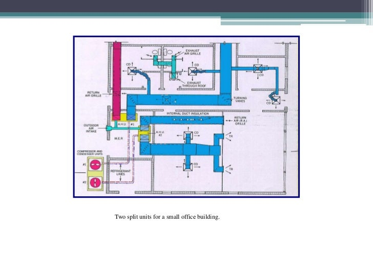 Mechanical hvac likewise Air Conditioning Of Small Buildings together with Basic Heat Pump Wiring Diagram as well How Is A Fish Gill Like An Hvac System additionally Millimeter Wave Folded Magic Tee. on hvac basic concepts of air conditioning