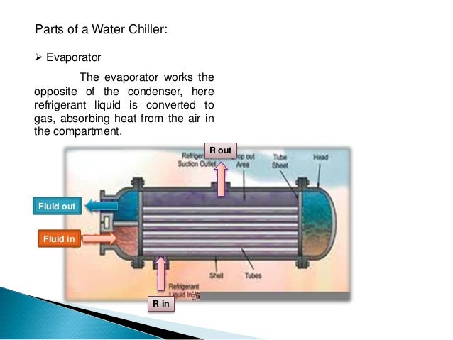 Airconditioning Repaired also Watch likewise Window Wiring Diagrams furthermore Hvac System besides Ac Unit Flow Diagram. on carrier air conditioner wiring diagram