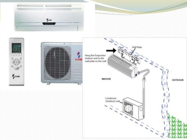 air conditioning system design manual