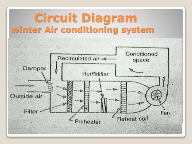 Central Air Conditioning System Block Diagram - DIY Enthusiasts ...