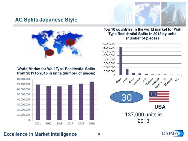 Air Conditioning Usa 2014 Ahr Expo Edited Market