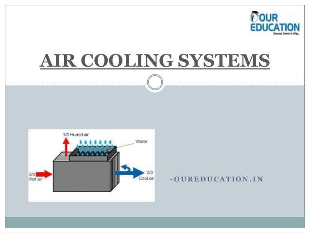 - O U R E D U C A T I O N . I N AIR COOLING SYSTEMS