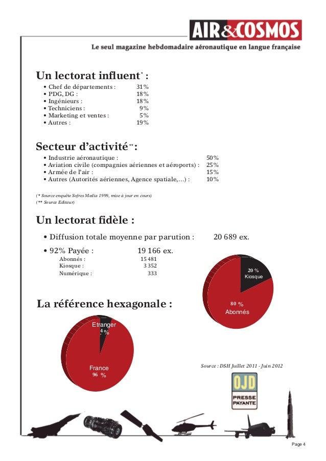 Un lectorat influent :• Chef de départements : 31%• PDG, DG : 18%• Ingénieurs : 18%• Techniciens : 9%• Marketing et ventes ...