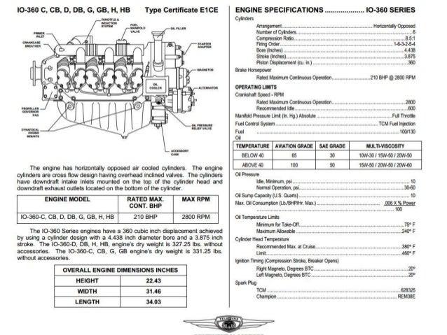 aircraft maintenance and manuals week 2 rh slideshare net aircraft structural repair manuals aircraft engine repair manuals