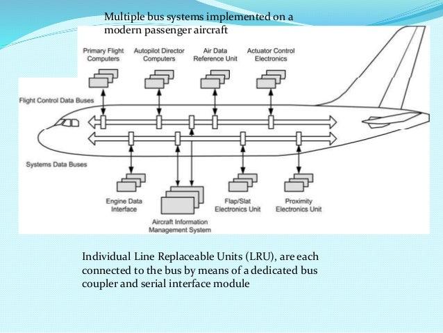 aircraft engine control system pdf