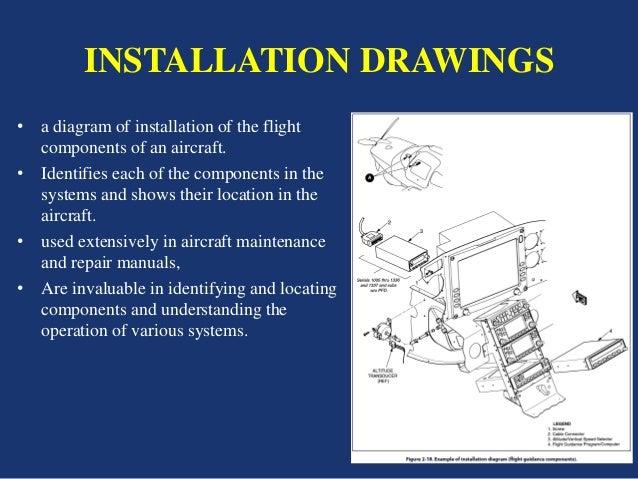 Aircraft Drawingsbasics on Aircraft Wiring Diagrams