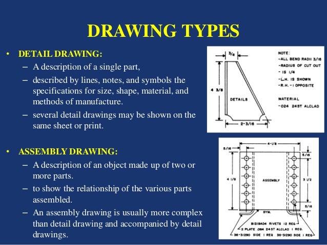 Aircraft Drawingsbasics