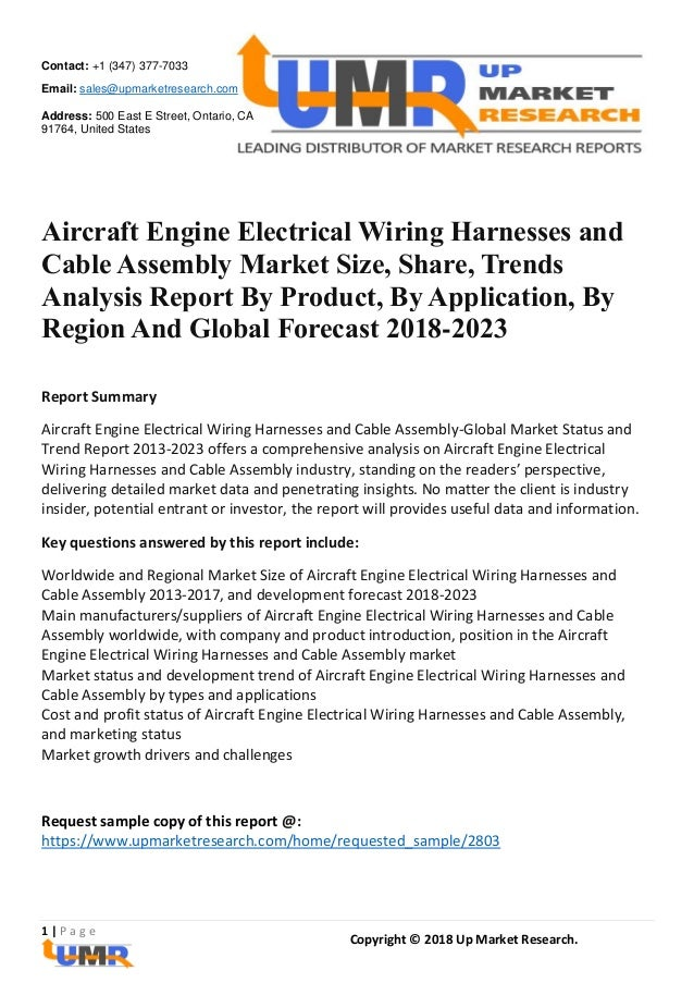 Aircraft Engine Electrical Wiring Harnesses and Cable ... on