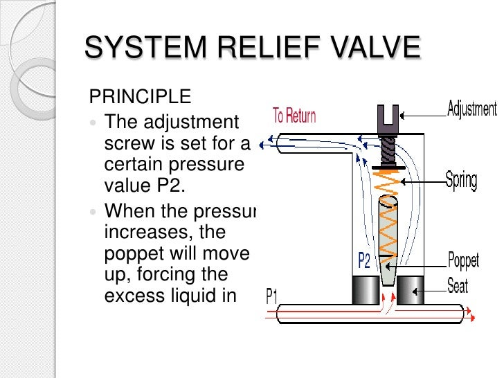 how to adjust hydraulic system of When working on any hydraulic system, the system load controls must be   several brands of counterbalance valves have adjustments that.