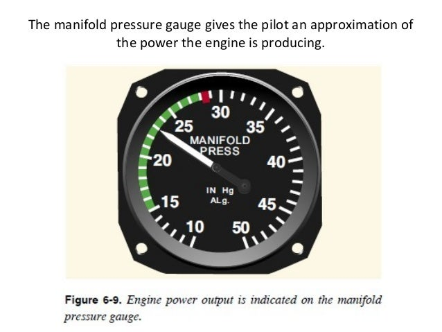Aircraft instrumentsystems 37 manifold pressure in reciprocating engine aircraft the manifold pressure gauge altavistaventures Images