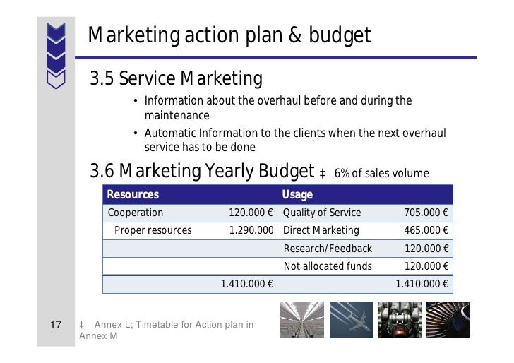 Free Marketing Plan Sample Of A New Service At Airbus, By Www.Marketi…