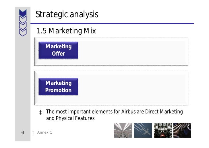 airbus marketing mix Check out our top free essays on airbus marketing mix to help you write your own essay.