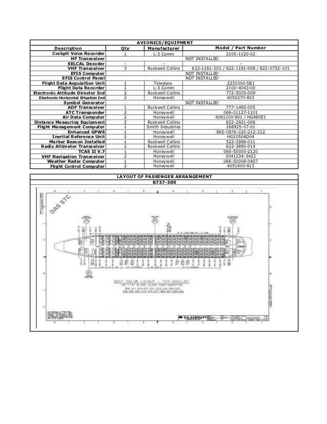 AIRCRAFTN532AU, LLC OFFERS B737-300 AIRFRAME MSN 24479