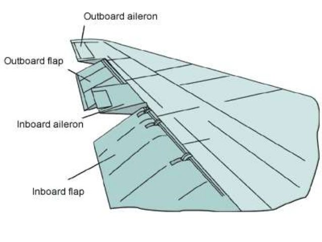 Perfect Wing Parts ...