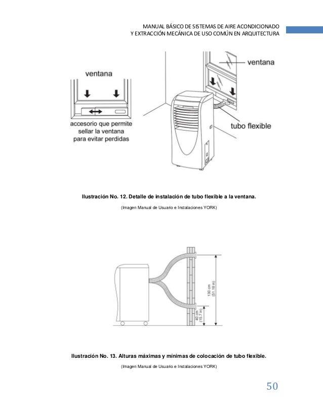 Manual Básico de Sistemas de Aire Acondicionado y