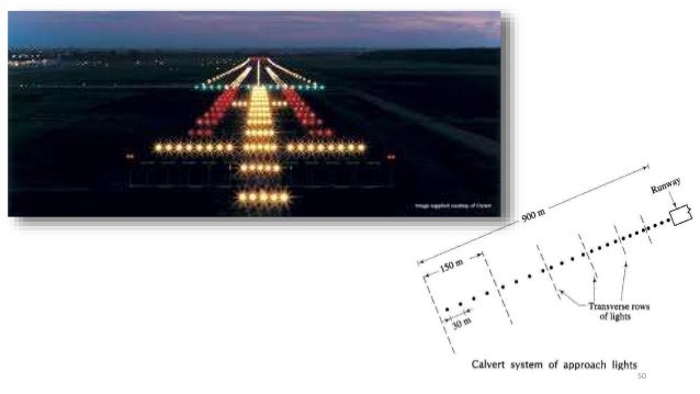 Airfield ground lighting (AGL)