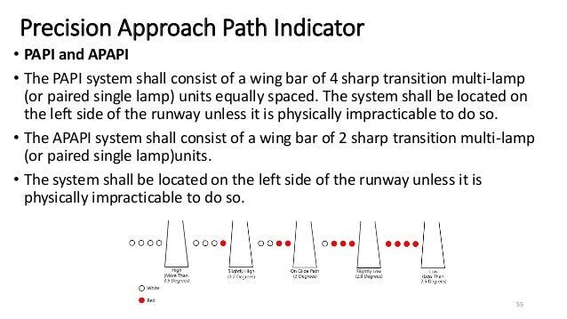 infinite flight instruction manual