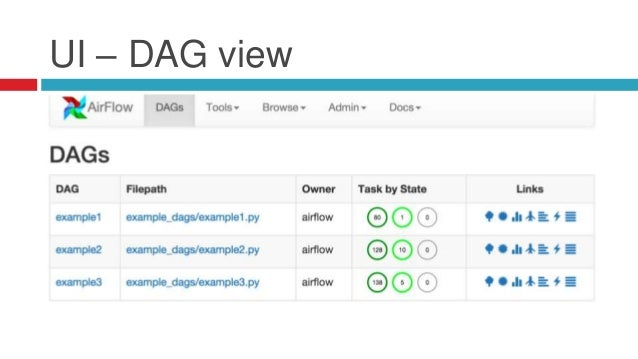 Airflow - a data flow engine