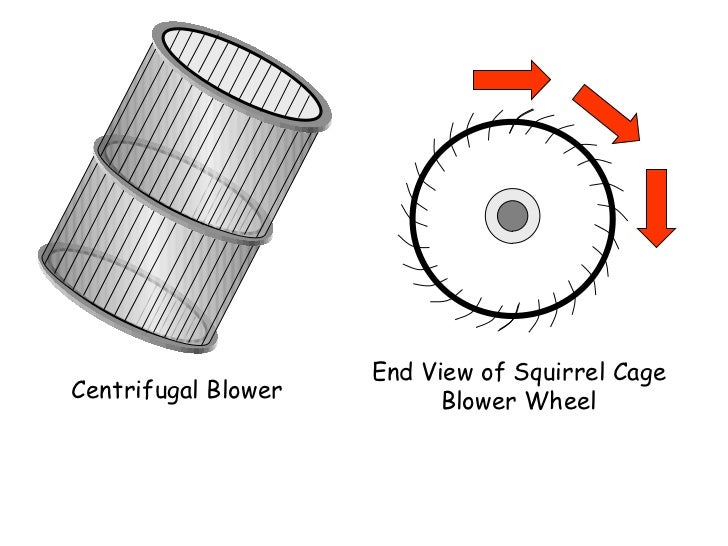 Squirrel Cage Fan Blades : Topic air flow design note