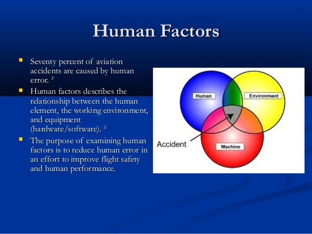 """human factors in aviation accidents essay Human factors in aircraft development related to human factors in aviation has typically pilot error"""" or """"human error"""", is attributed to accidents or."""