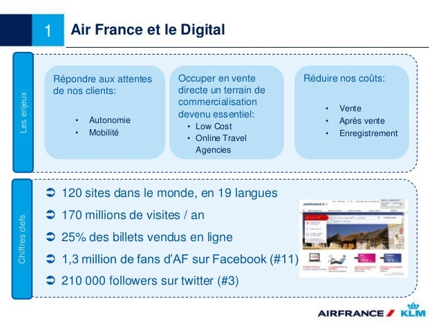 1 Air France et le Digital 120 sites dans le monde, en 19 langues 170 millions de visites / an 25% des billets vendus e...