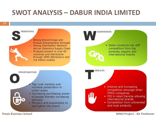 dabur segmentation positioning Market segmentation marketing strategies are subway and crocs the strategies are market segmentation, market targeting, and positioning.