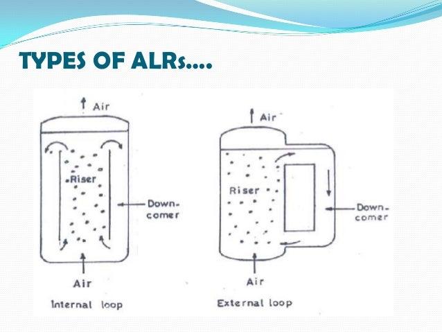 Airlift Bioreactor Design Pdf