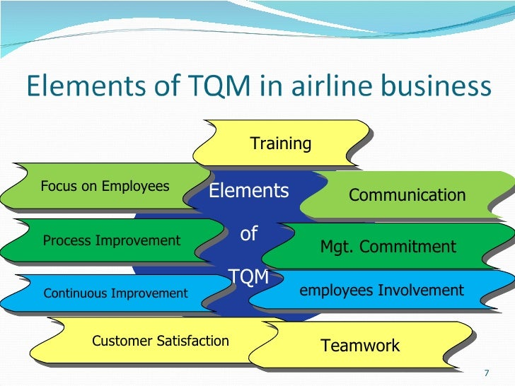 air line industry Airlinetrendscom is an independent industry and consumer trends research agency we monitor the global aviation industry for commercial innovations in response to changing consumer behavior.