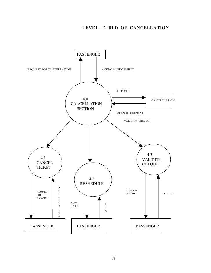 Air Line Diagram