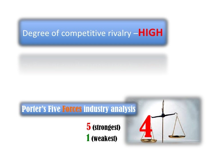 local airline industry 5 forces of porter Porter's five forces analysis is a framework that helps analyzing the level of competition within a certain industry it is especially useful when starting.