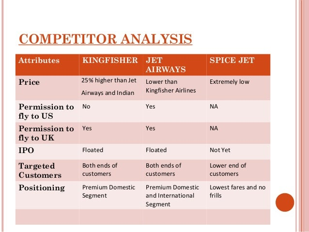 airline analysis A full & exhaustive balanced scorecard example joseph lucco  a hypothetical airline loosely based on southwest airlines' strategy in the early  analysis.